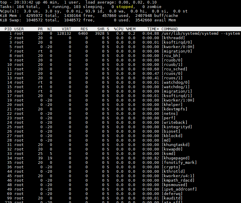 fungsi top di linux