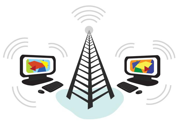 Mengenal apa itu Internet Dan Cara Kerja nya