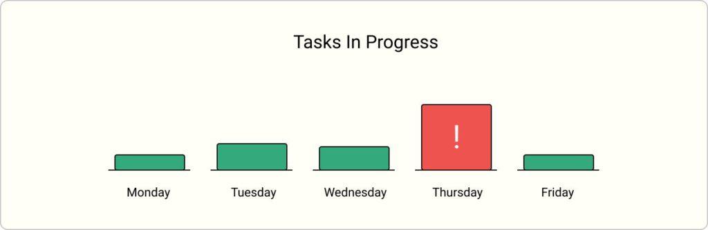 Apa Itu Bottleneck dan Bagaimana Cara Mengatasinya ?
