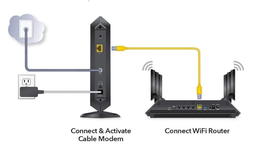 Apa Perbedaan Antara Router dan Modem ?