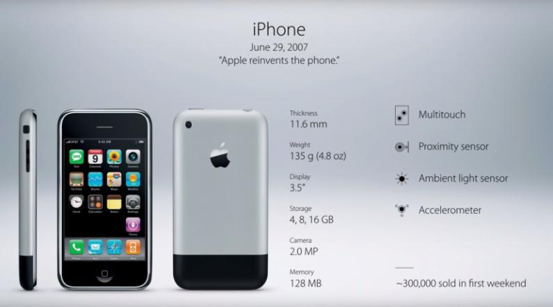 Evolusi Iphone dan Sejarahnya